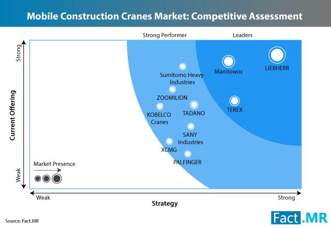 mobile-construction-cranes-market-3[1]